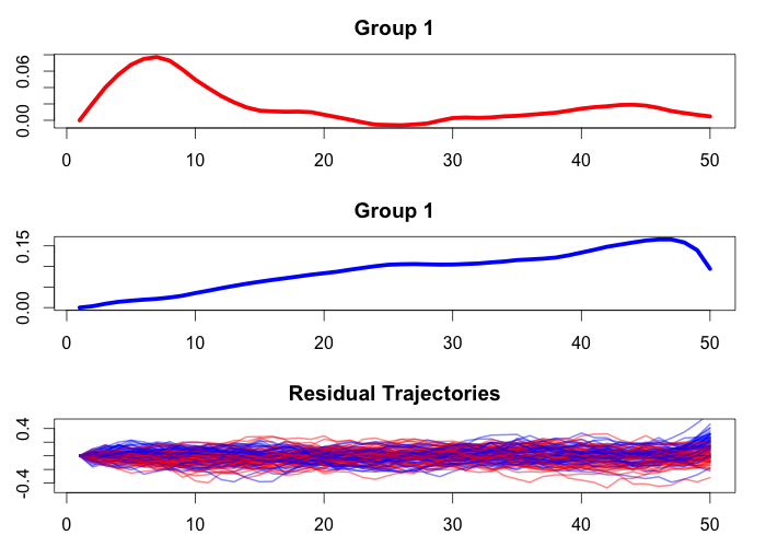 functional_regression